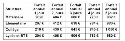 tarifs cantine  2016-2017