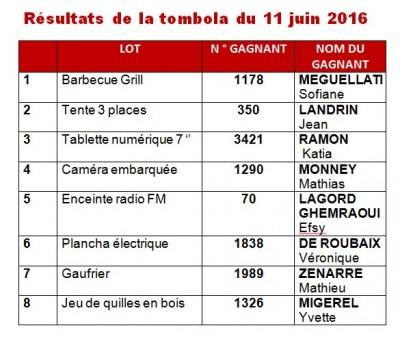 Résultats tombola 2016