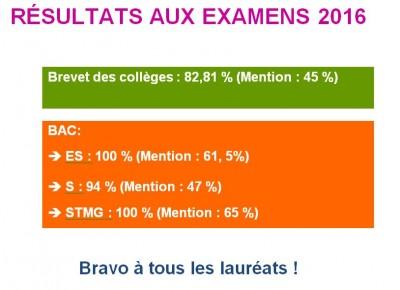 Résultats examens 2016