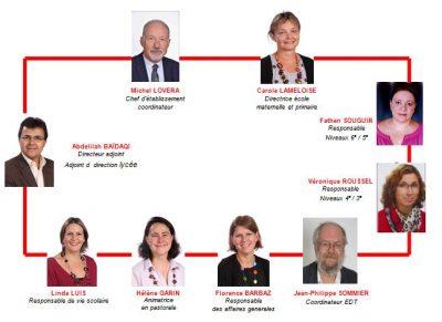 Conseil de direction 2017-2018